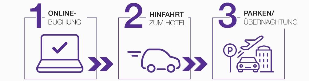 Hotel Flughafen Zürich