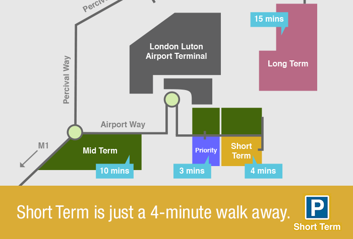 Luton Mid Term Parking >> Short Term Luton On Airport Parking Cheap Convenient Parking
